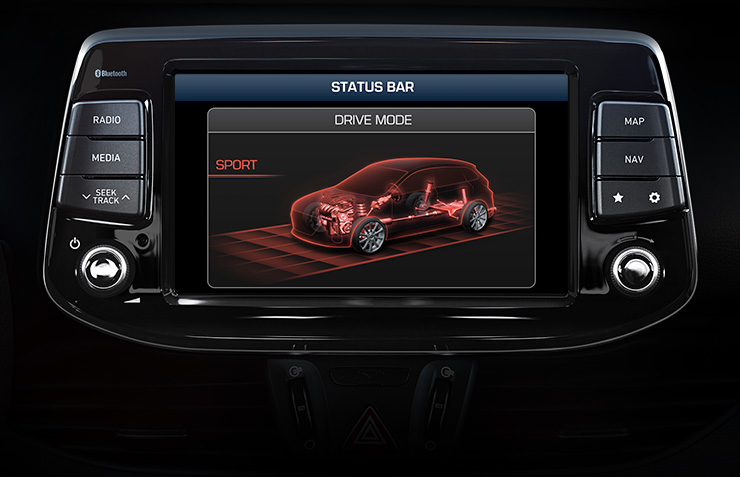 Sport mode of n grin control system