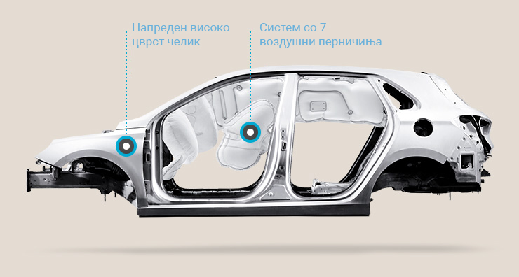 7-airbag system and advanced high strength steel