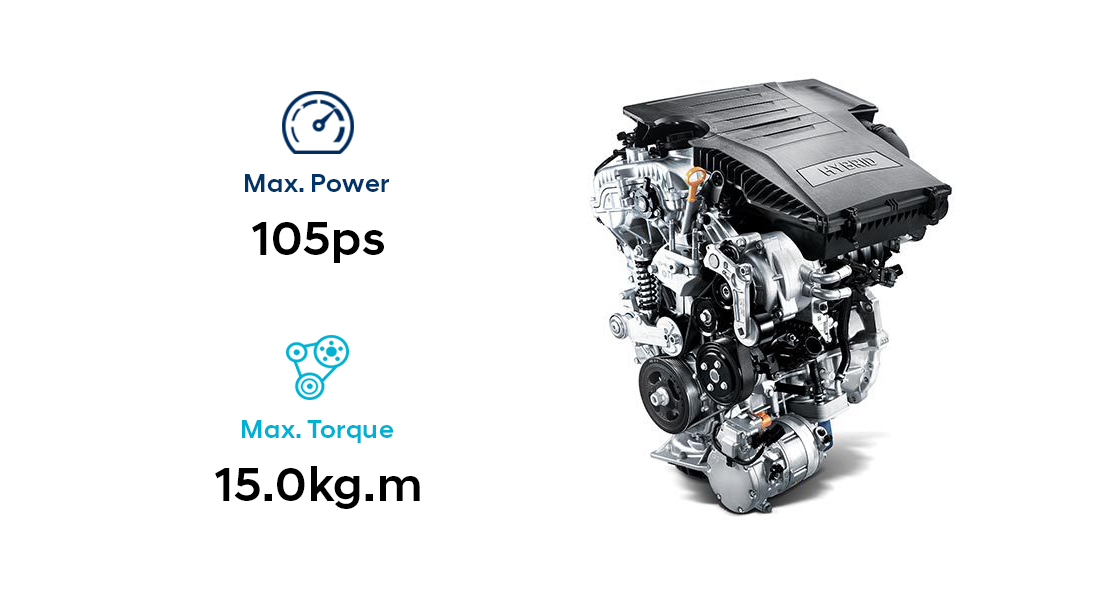 Infogrphic of Kappa 1.6 Atkinson GDi engine performance