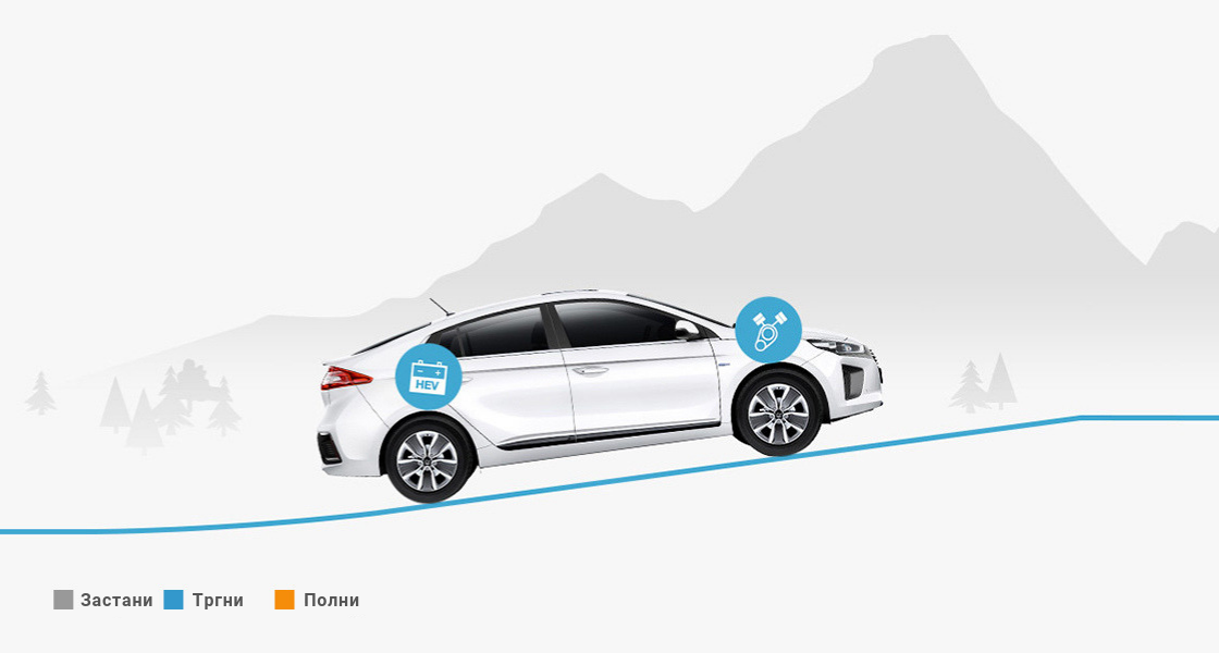 Ioniq is driving uphill