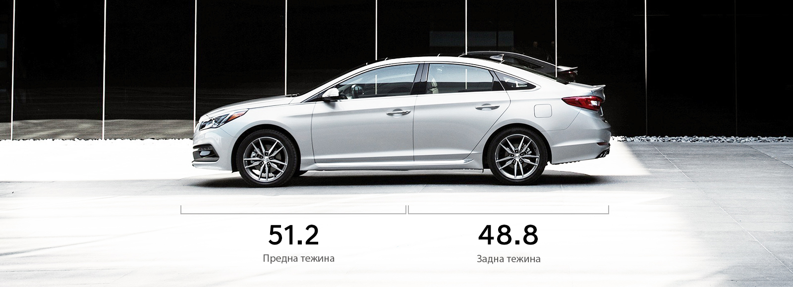 Side view of a car with numbers, 51.2 and 48.8